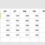 Statistik marts 2014